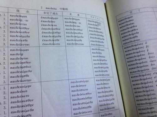 ギリシア語 変化