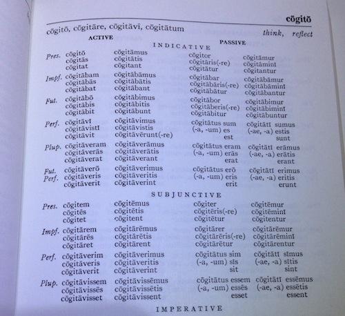 ラテン語変化
