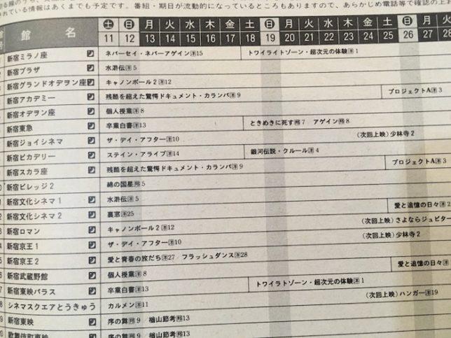 古本買取クラリスブックス ブログ 雑誌 ぴあ 映画